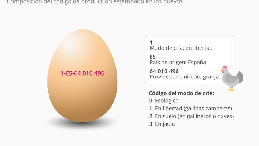 GRÁFICO DE STATISTA