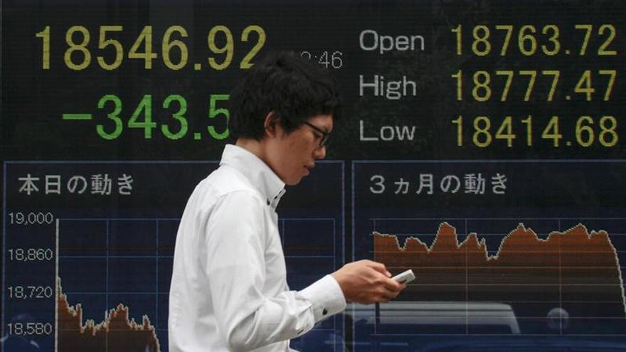 El Nikkei cae un 0,79 por ciento hasta los 19.487,63 puntos