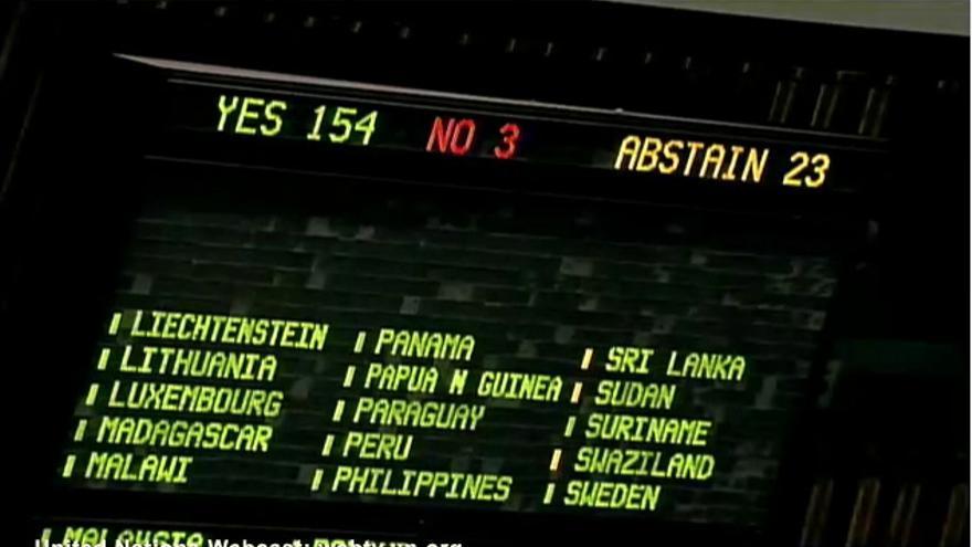 Votos sobre el tratado internacional de armas