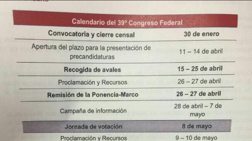 Este es el apretado calendario de fechas para la lucha interna del PSOE (eldiario.es)