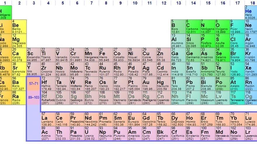 Una de las últimas tablas periódicas actualizadas con 118 elementos