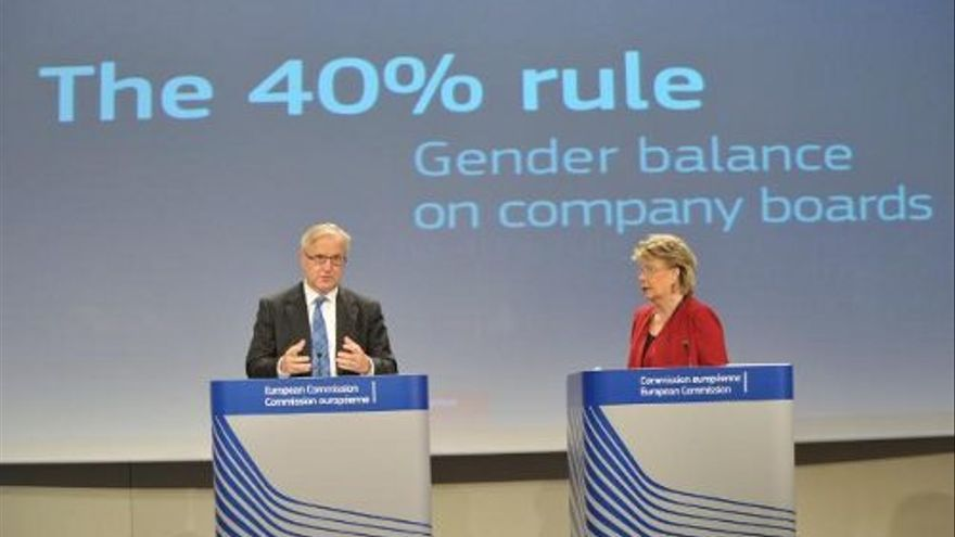 Gender balance on company boards