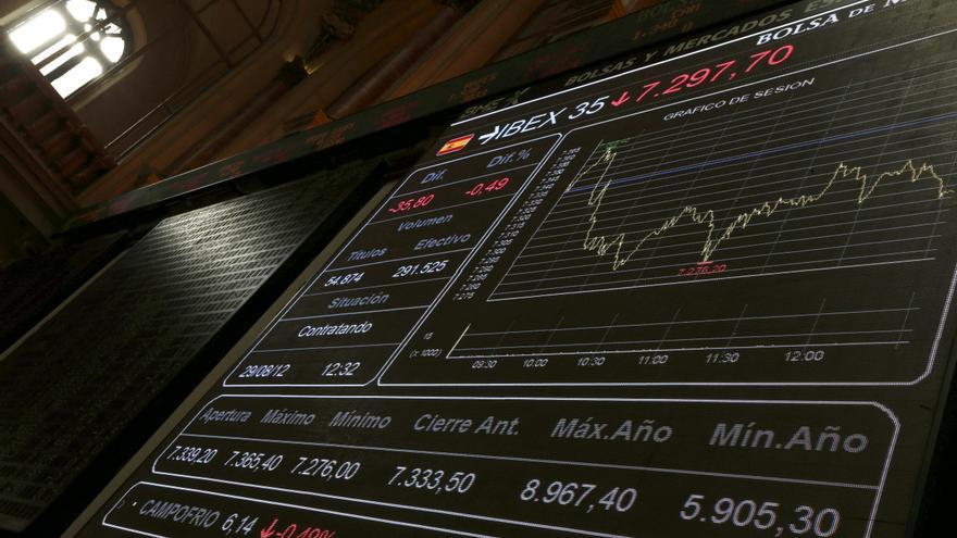 El IBEX 35 mantiene sus pérdidas a mediodía y cae el 0,36 por ciento