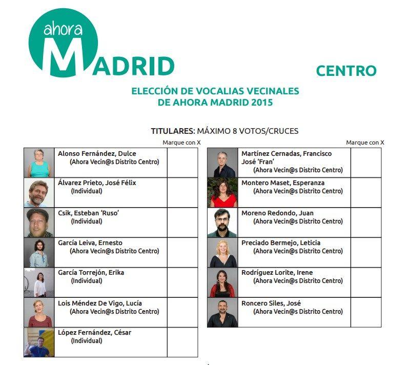 Candidatos oficiales en las elecciones a vocales vecinos de Ahora Madrid