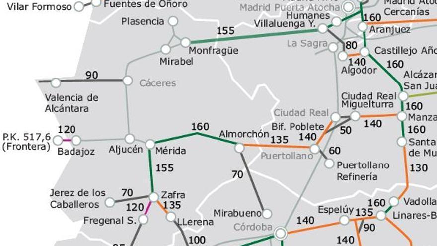 tren Extremadura velocidad máxima mapa