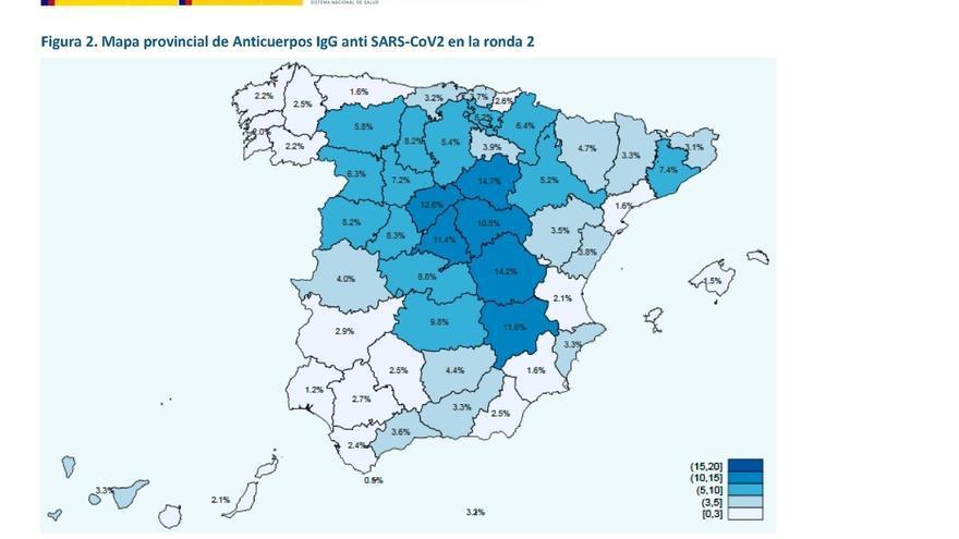 Los cántabros con anticuerpos contra el coronavirus se mantienen en el 3,2%