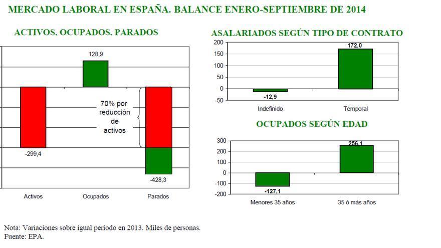 Informe EPA enero-septiembre 2014.
