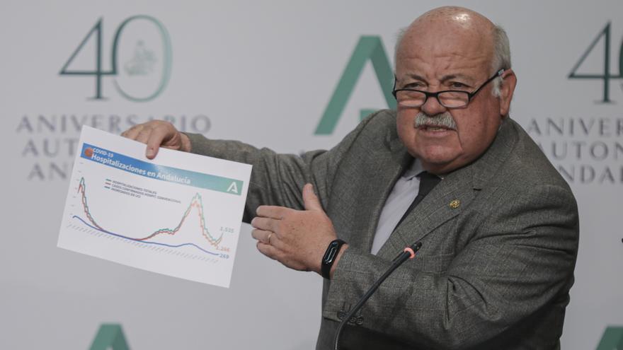 El consejero de Salud y Familias, Jesús Aguirre; durante su intervención en rueda de prensa posterior a la reunión del Consejo de Gobierno de la Junta de Andalucía. En el Palacio de San Telmo, Sevilla (Andalucía, España), a 12 de enero de 2021.