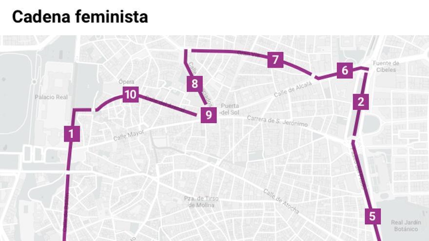 Mapa de los lugares por los que pasará la cadena humana.