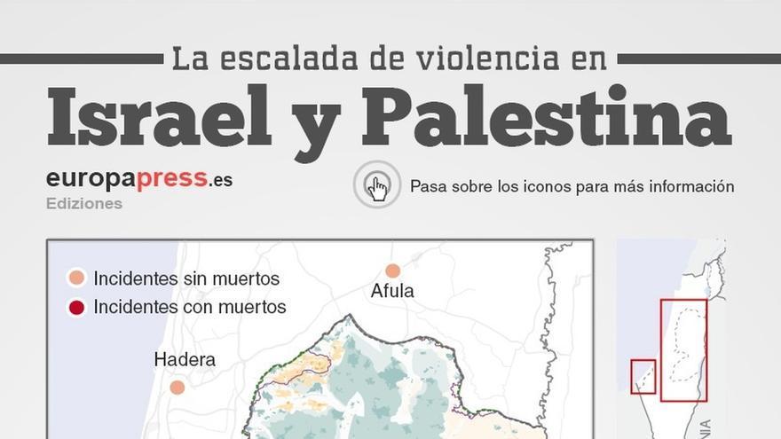 """El reconocimiento """"inmediato"""" del Estado palestino, primera propuesta internacional de Podemos en el Congreso"""