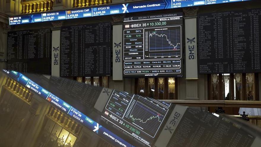 El IBEX 35 pierde los 10.300 puntos al retroceder un 0,42 % a mediodía