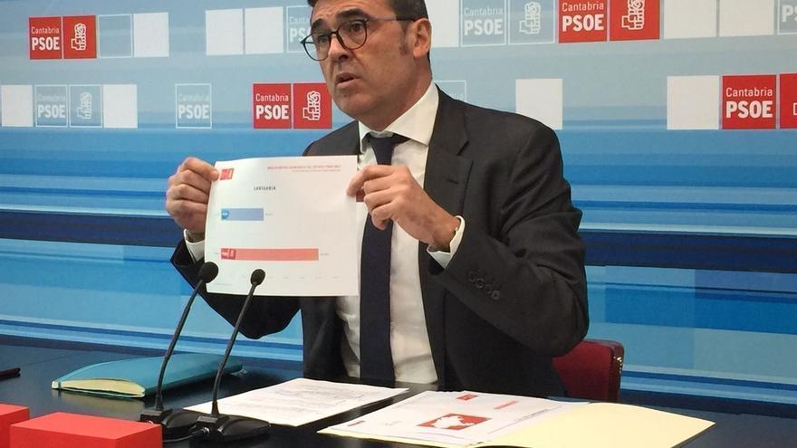"""Cortés critica que Zuloaga ceda """"130 millones"""" a PRC a cambio de cesar a Ruiz"""