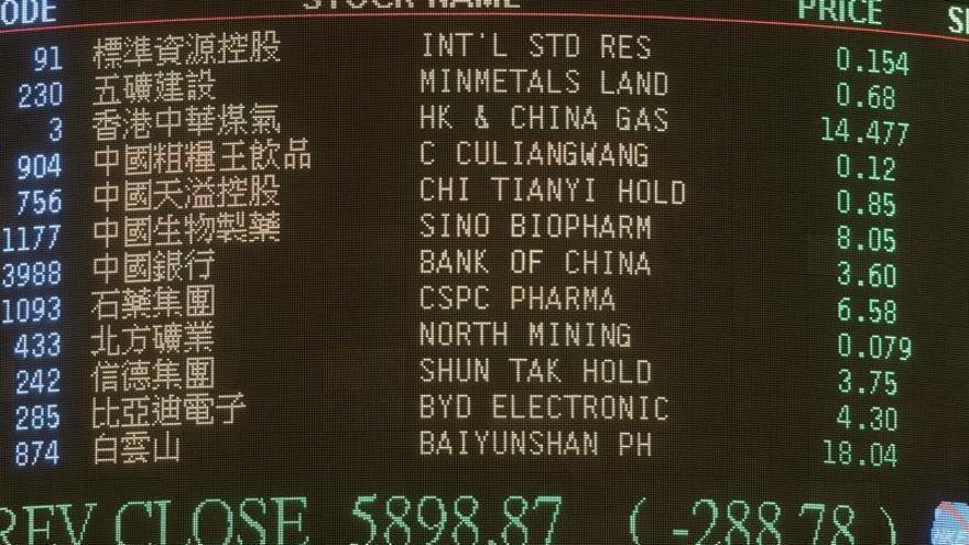 La bolsa de Hong Kong cede un 0,86 % a media sesión