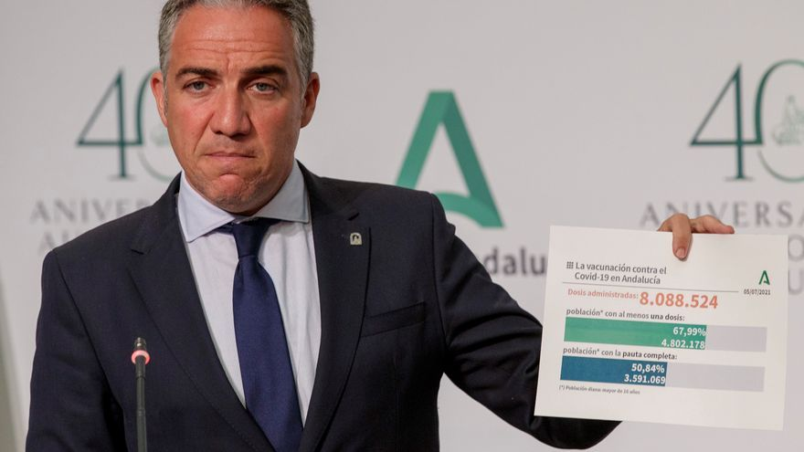 """Andalucía pide al Gobierno que """"mueva cielo y tierra"""" para conseguir vacunas"""
