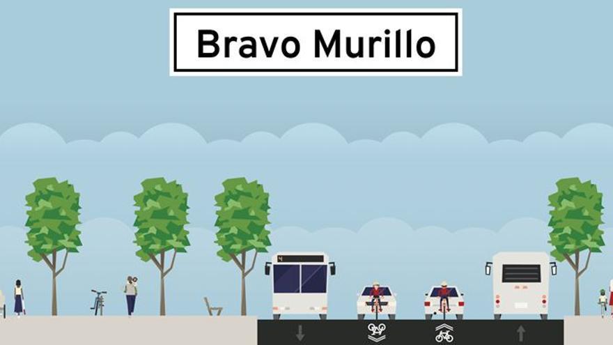 ¿Peatonalizar Bravo Murillo o ganar espacio al coche en el resto de calles? Un debate sobre Tetuán desde la movilidad