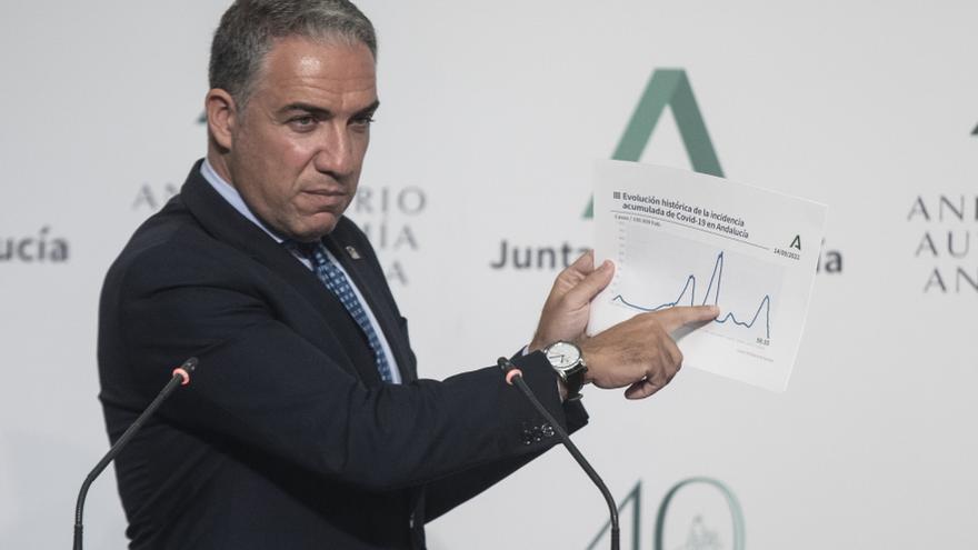 El consejero de Presidencia, Elías Bendodo, durante la rueda de prensa tras la reunión del Consejo de Gobierno de la Junta de Andalucía. A 14 de septiembre de 2021, en Sevilla (Andalucía, España).