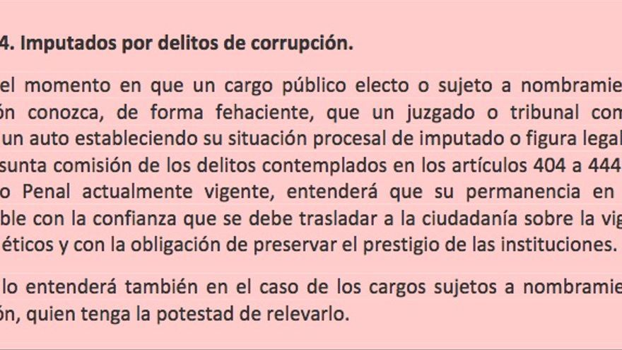 Ley de Transparencia de la Región de Murcia