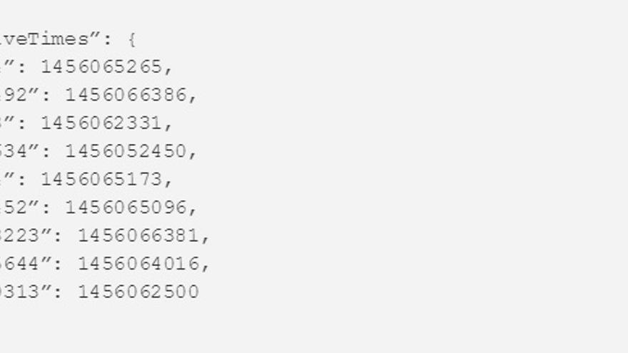 IDs y datos de fecha y hora de algunos usuarios en Messenger.com