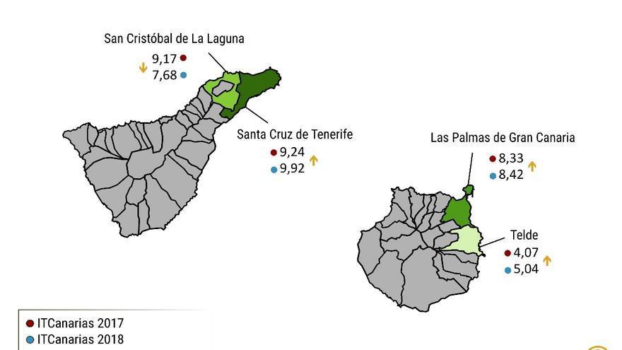 Mapa del nivel de transparencia de los municipios canarios