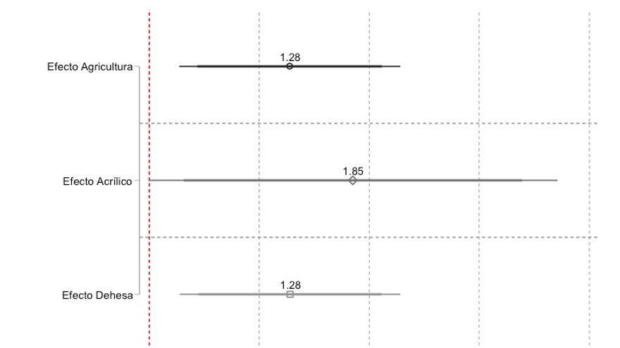 C:\fakepath\Figura 3.jpg