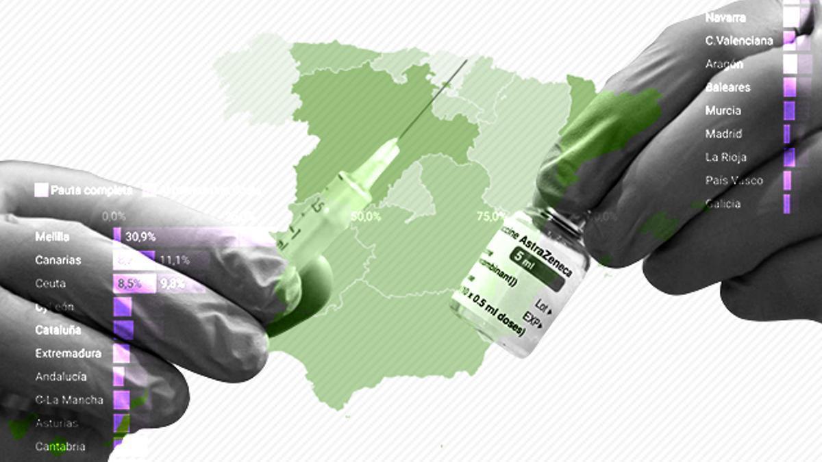 vacuna AZ