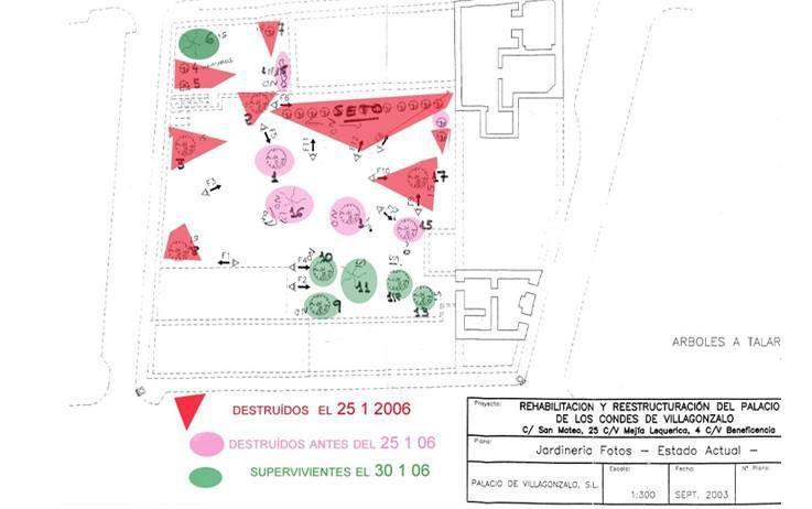 Gráfico que detalla los destrozos en el jardín en 2006