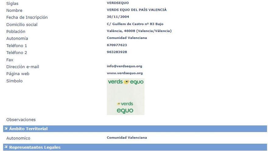Registro de Equo Valencia ante el Ministerio del Interior.