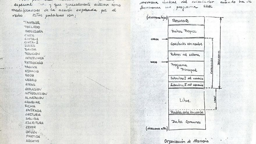 Algunas de las páginas que se conservan del manual del SBOL