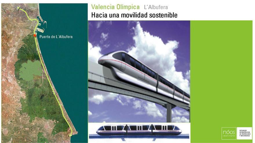 El monorraíl de la costa proyectado entre Valencia y Cullera