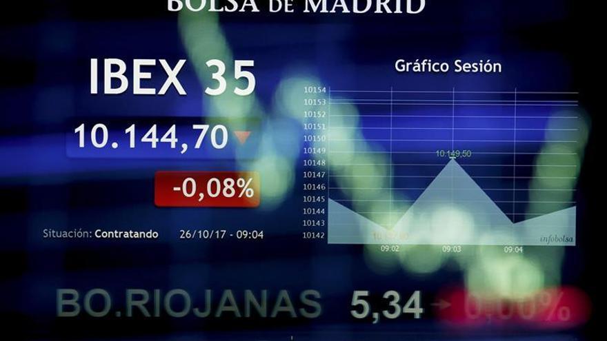 El IBEX se mueve prácticamente plano y avanza apenas un 0,01 por ciento