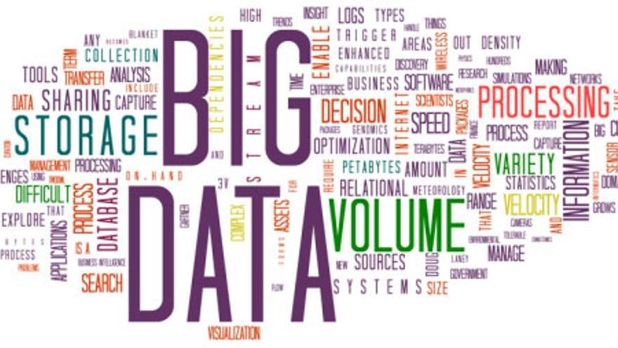 El 'big data' sirve para todo