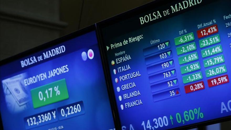 La prima de riesgo de España baja a 116 puntos básicos