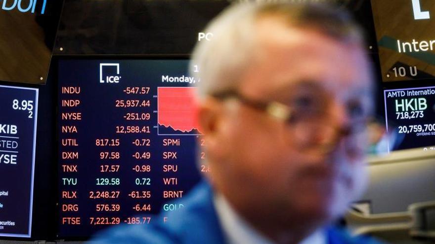 Wall Street cierra con las mayores pérdidas del año y el Dow Jones cae un 2,90 %