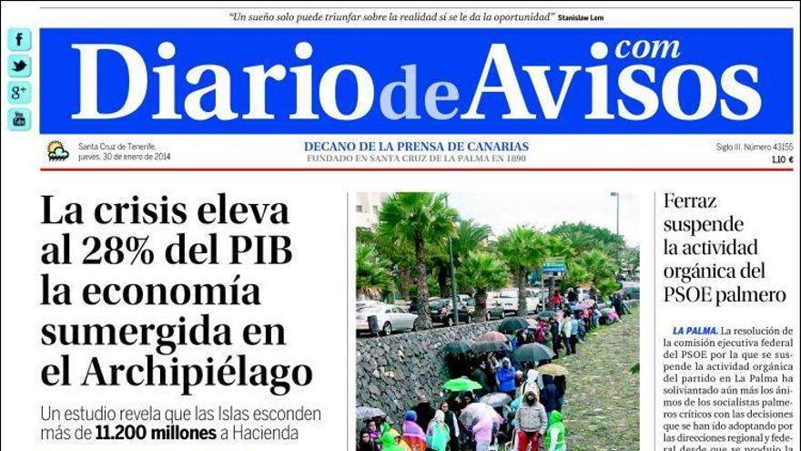 Diario_avisos