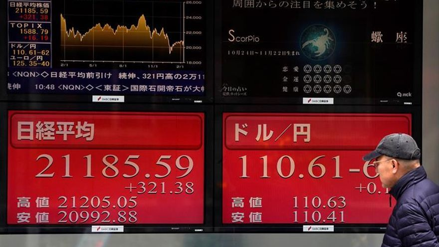 La Bolsa de Tokio baja un 0,75 % a la apertura, hasta 21.184,41 puntos
