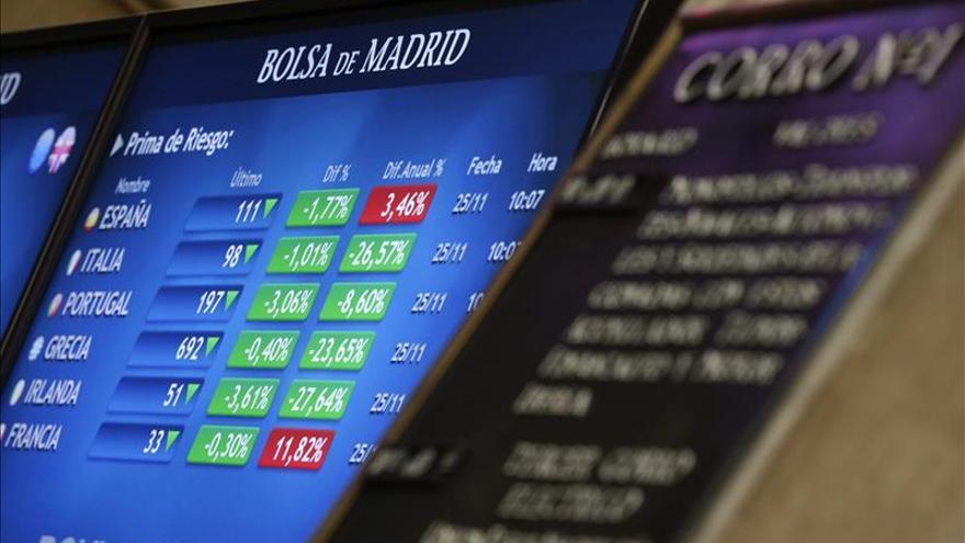 La prima de riesgo baja a 109 puntos y sigue en mínimos desde octubre