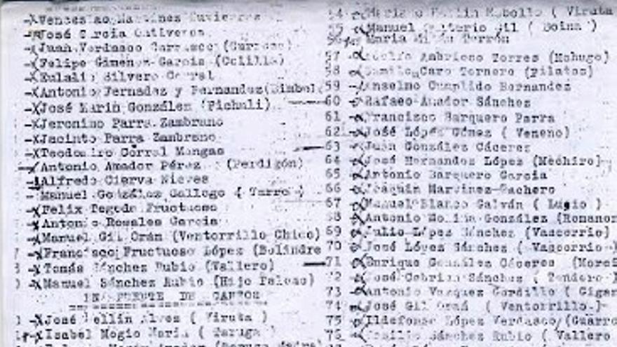 La lista de Almendral