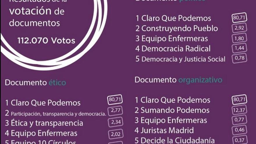 Agora Voting y Open Katrio son las autoridades de votación que dan seguridad al proceso