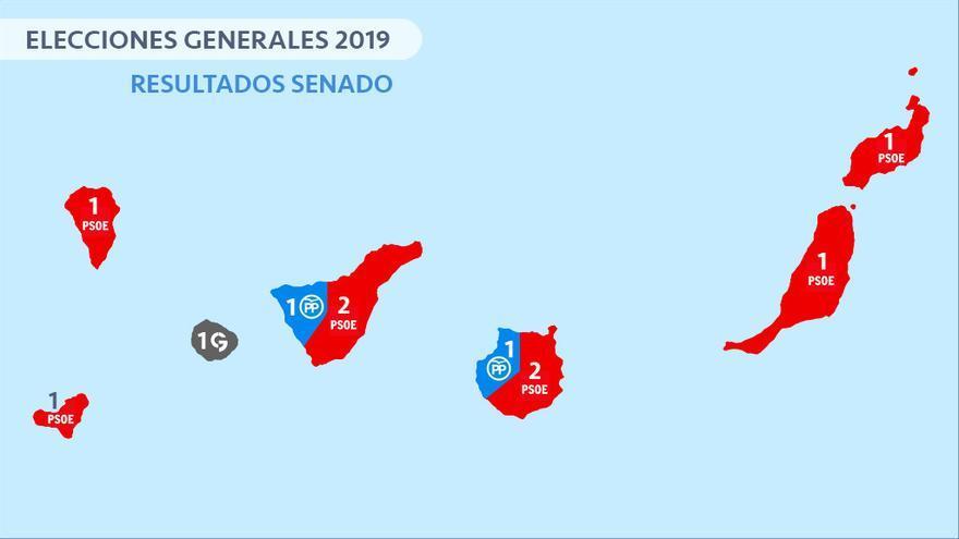 Resultados del 28A para el Senado en Canarias