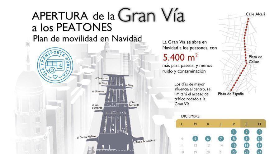 Proyecto del Ayuntamiento de Madrid para las restricciones al tráfico en la Gran Vía.