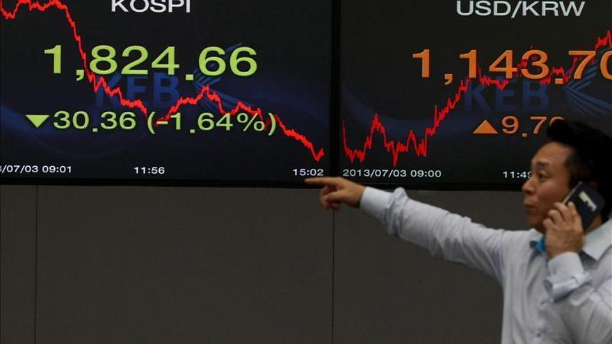 El Kospi surcoreano cae un 0,45 por ciento en la apertura