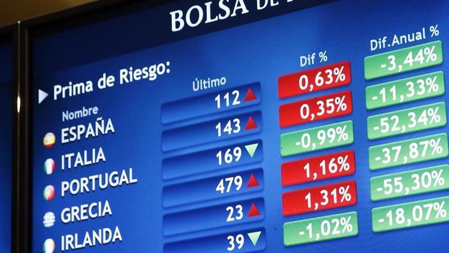 La prima de riesgo sube a 114 puntos por el repunte del bono a diez años