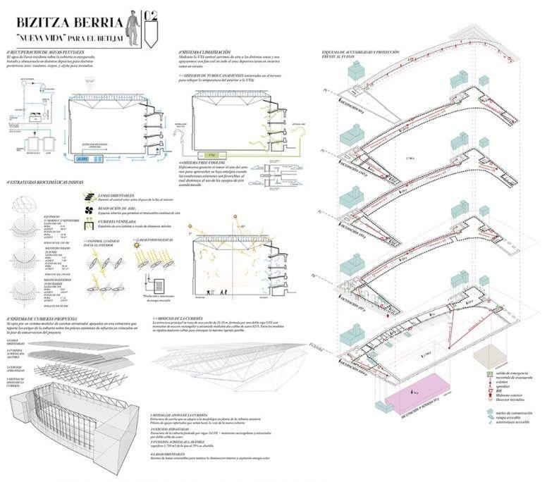 Detalle de Bizitza Berria, el proyecto ganador para la reforma del Beti Jai