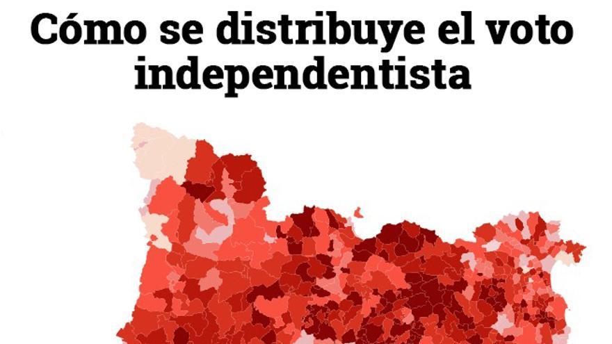 Mapa del independentismo en Catalunya