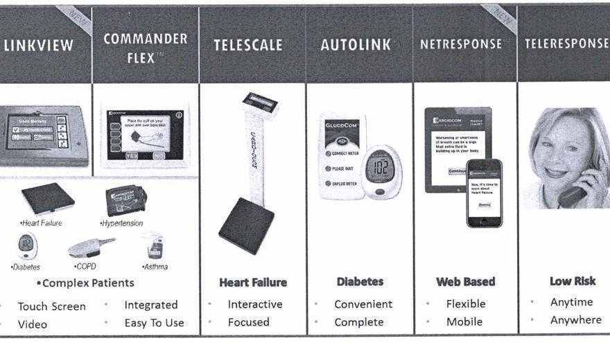 Catálogo de productos de Medtronic reproducido en el convenio firmado por el Sergas para el hospital lucense