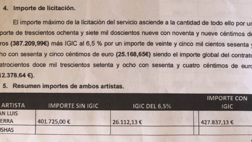 Este es el detalle del presupuesto inicial del concierto, 88.000 euros menos de lo que finalmente se pagó.