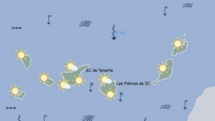 El tiempo en Canarias para este domingo, 5 de agosto