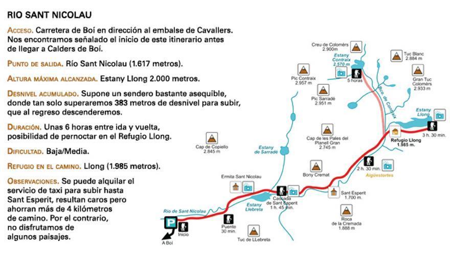 Ruta Aigüestortes: Río Sant Nicolau