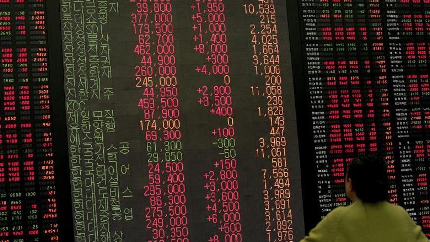 El Kospi pierde un 0,29 por ciento, hasta las 1.943,25 unidades