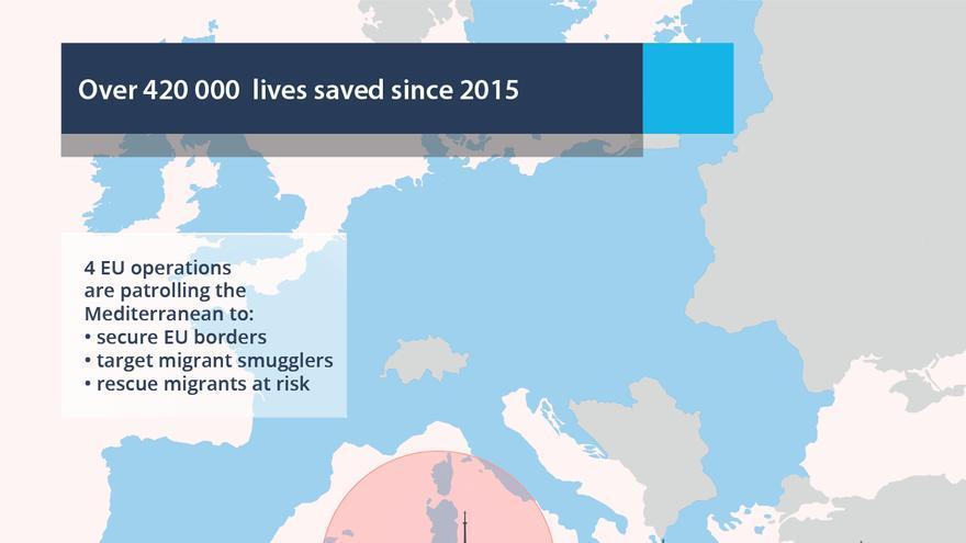 EU Mediterranean operations 2015-2018